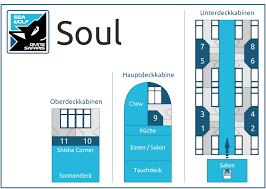 Kabinenplan Seawolf Soul